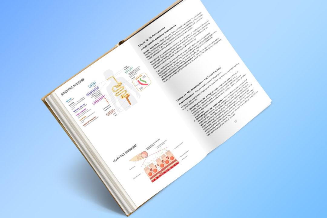 Ten Commandments to Perfect Health Book Graphics